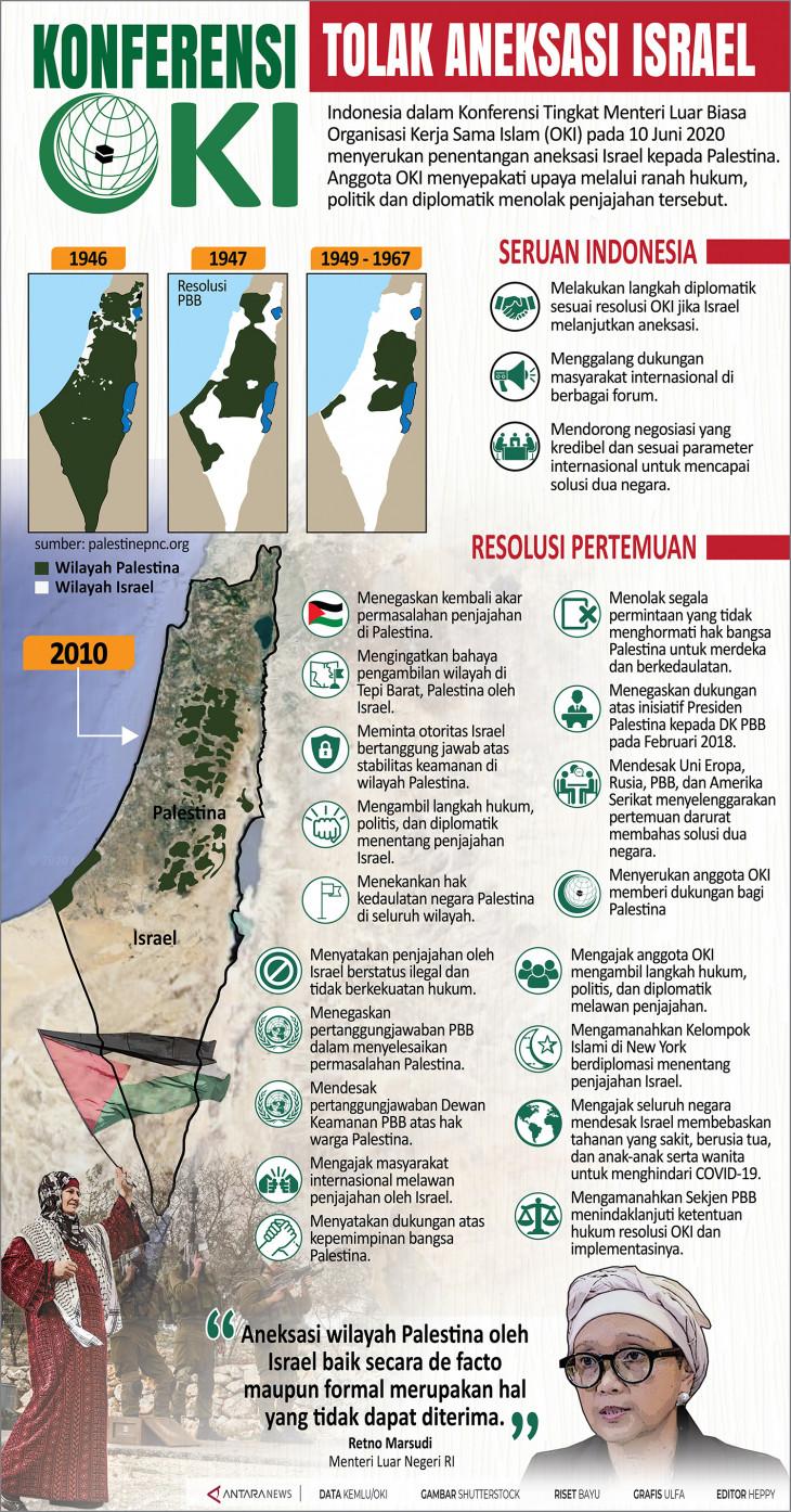 20200612Konferensi-OKI-tolak-aneksasi-Israel.jpg