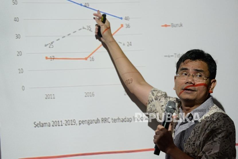 LSI: Prabowo, Ganjar dan Anies Tiga Nama Teratas Capres