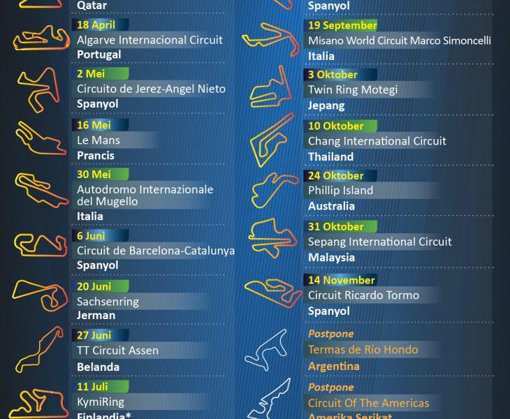 Infografik Jadwal dan sirkuit MotoGP 2021
