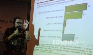 Qodari: Pilpres 2024 Kemungkinan Diikuti Tiga Paslon Capres